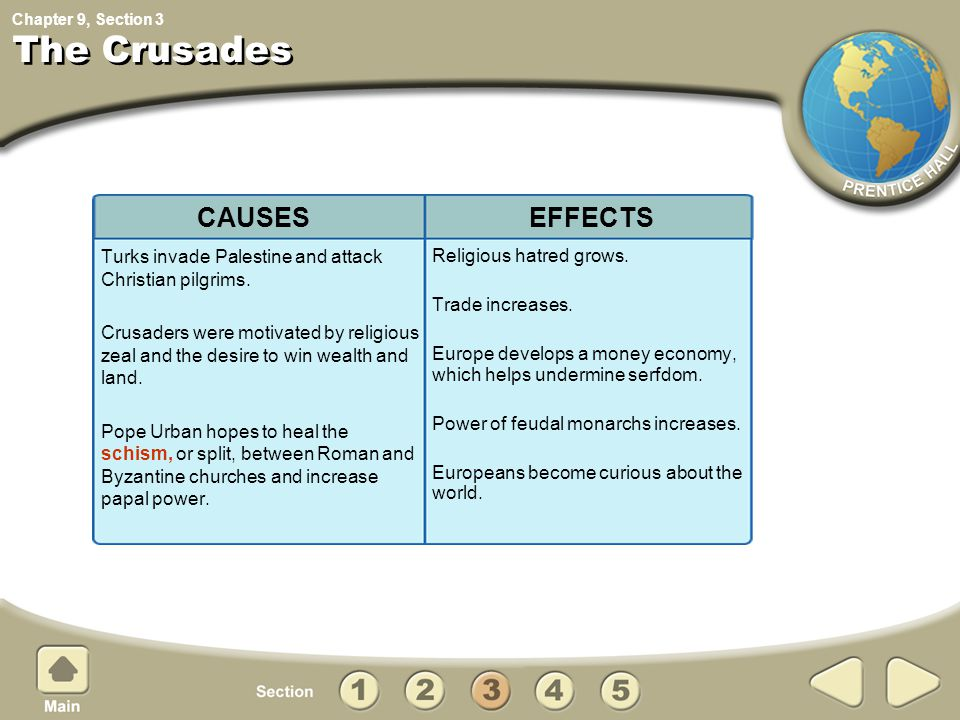 The Crusades CAUSES EFFECTS