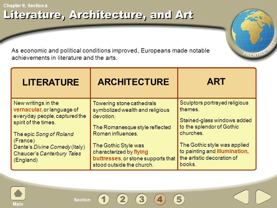 Literature, Architecture, and Art