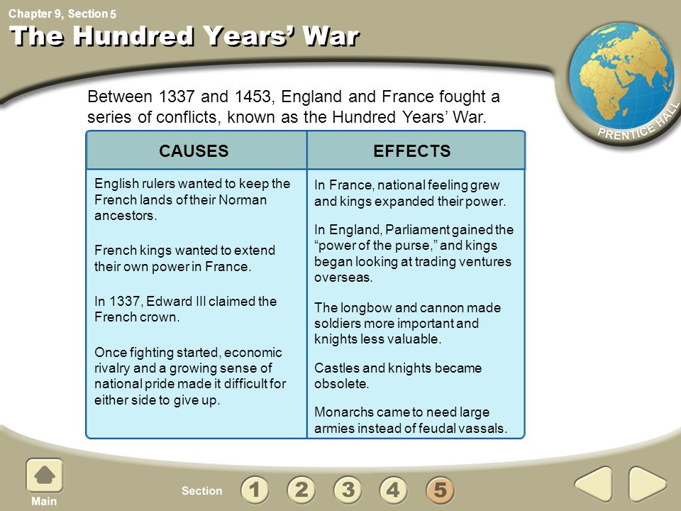 5 The Hundred Years' War. Between 1337 and 1453, England and France fought a series of conflicts, known as the Hundred Years' War.