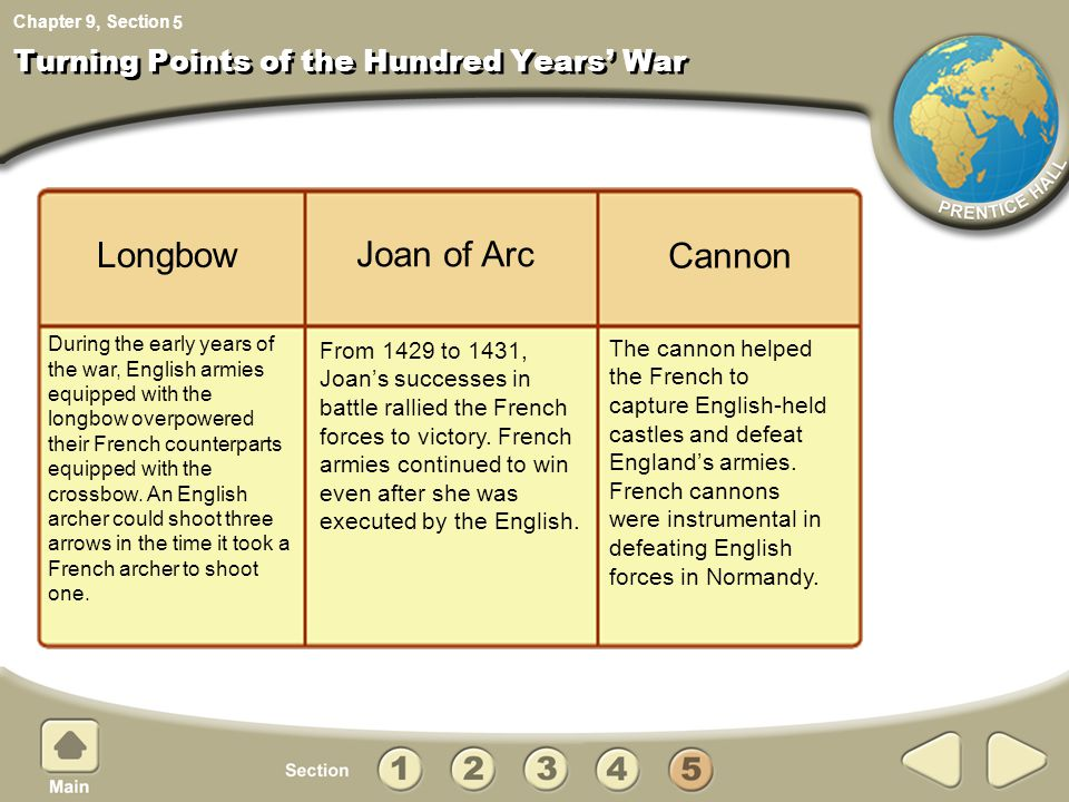 Turning Points of the Hundred Years' War