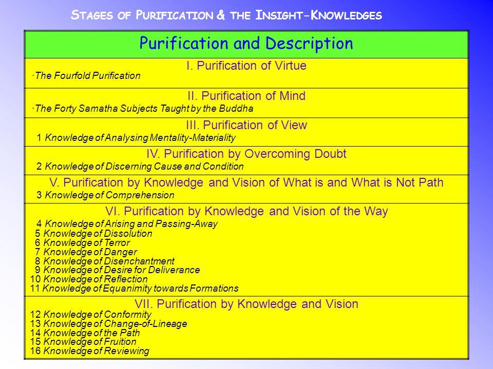 Purification and Description