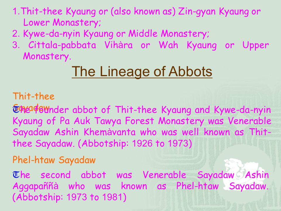 1.Thit-thee Kyaung or (also known as) Zin-gyan Kyaung or
