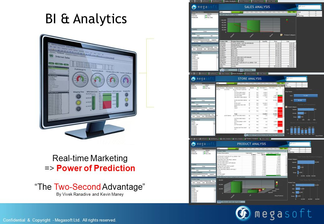 BI & Analytics Real-time Marketing => Power of Prediction