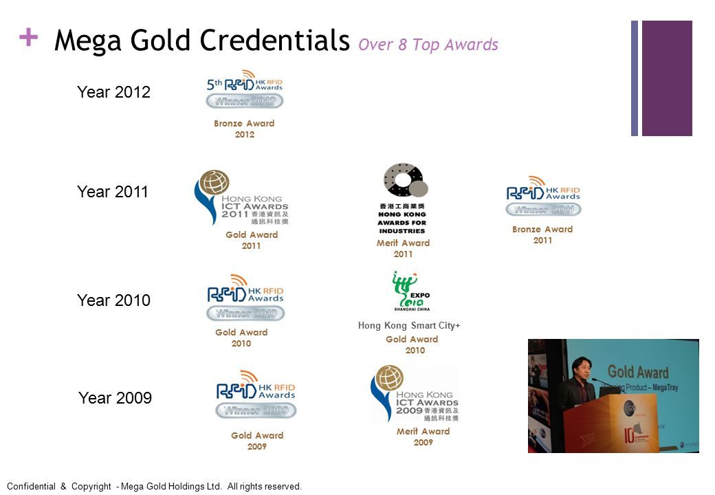 Mega Gold Credentials Over 8 Top Awards