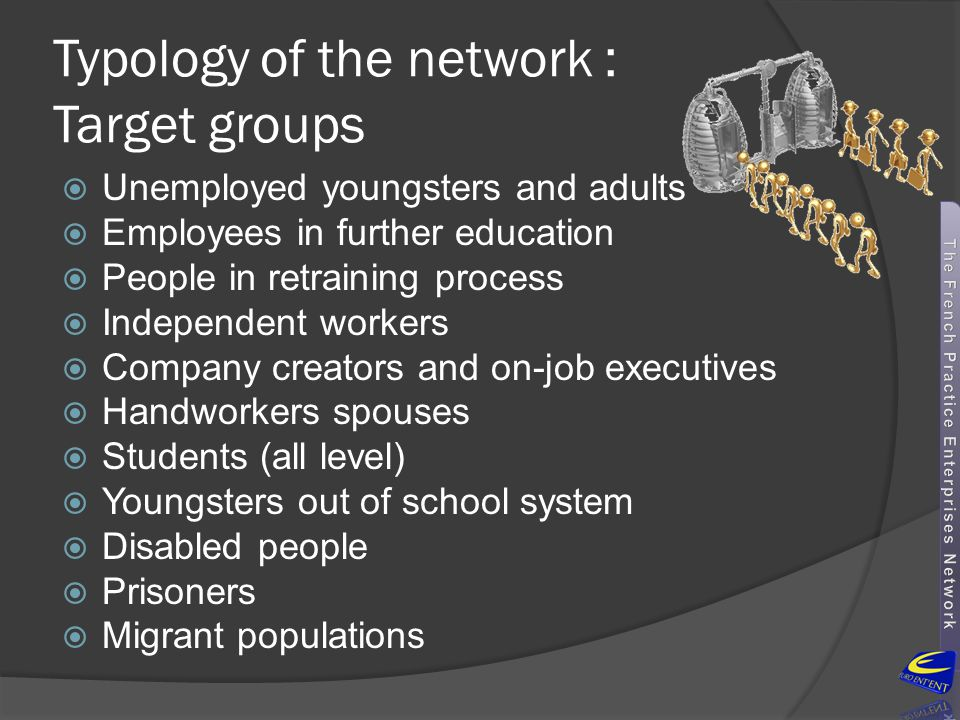 Typology of the network : Target groups