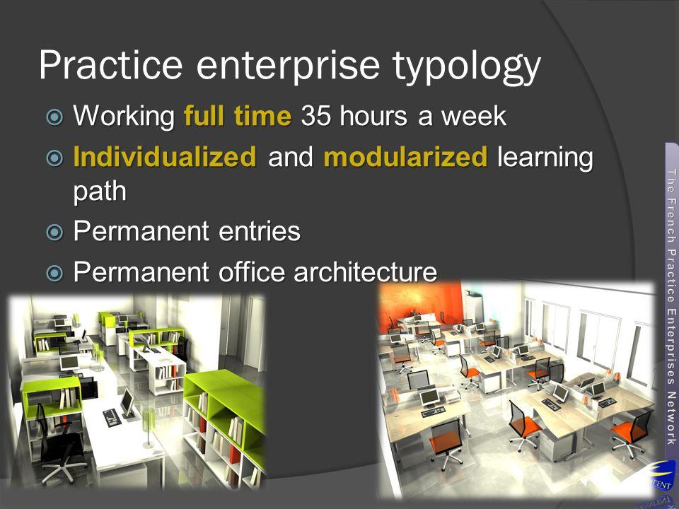 Practice enterprise typology
