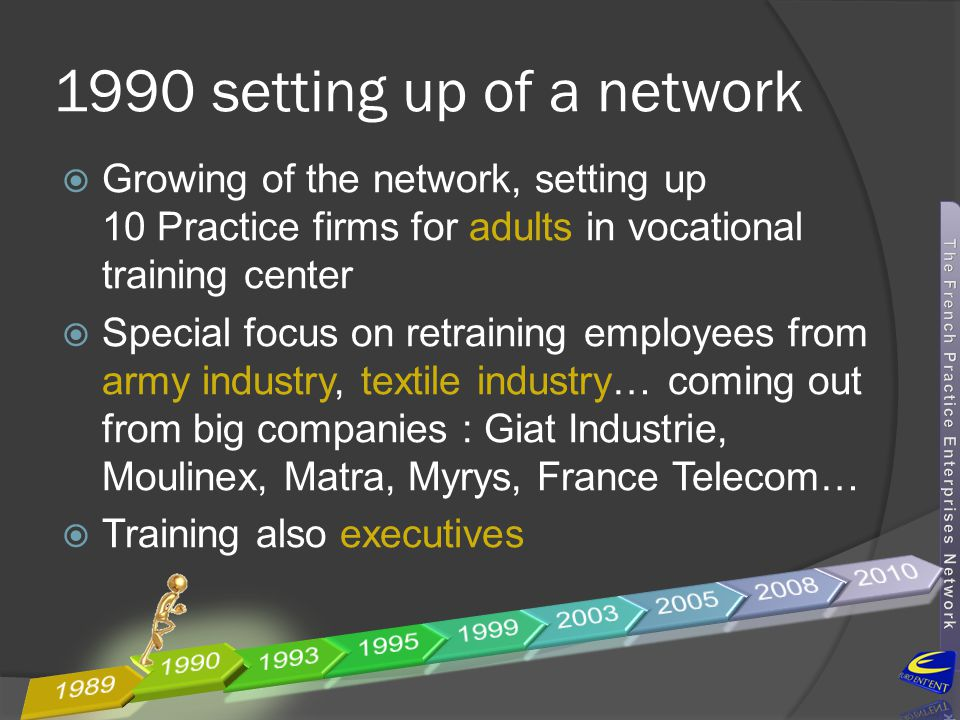 1990 setting up of a network Growing of the network, setting up 10 Practice firms for adults in vocational training center.