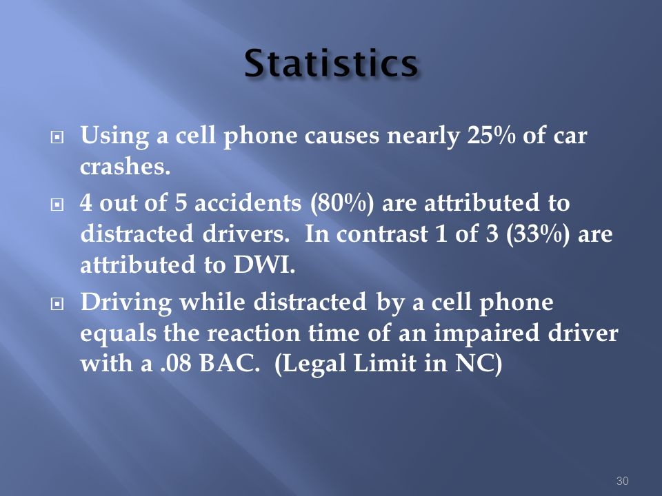 Statistics Using a cell phone causes nearly 25% of car crashes.