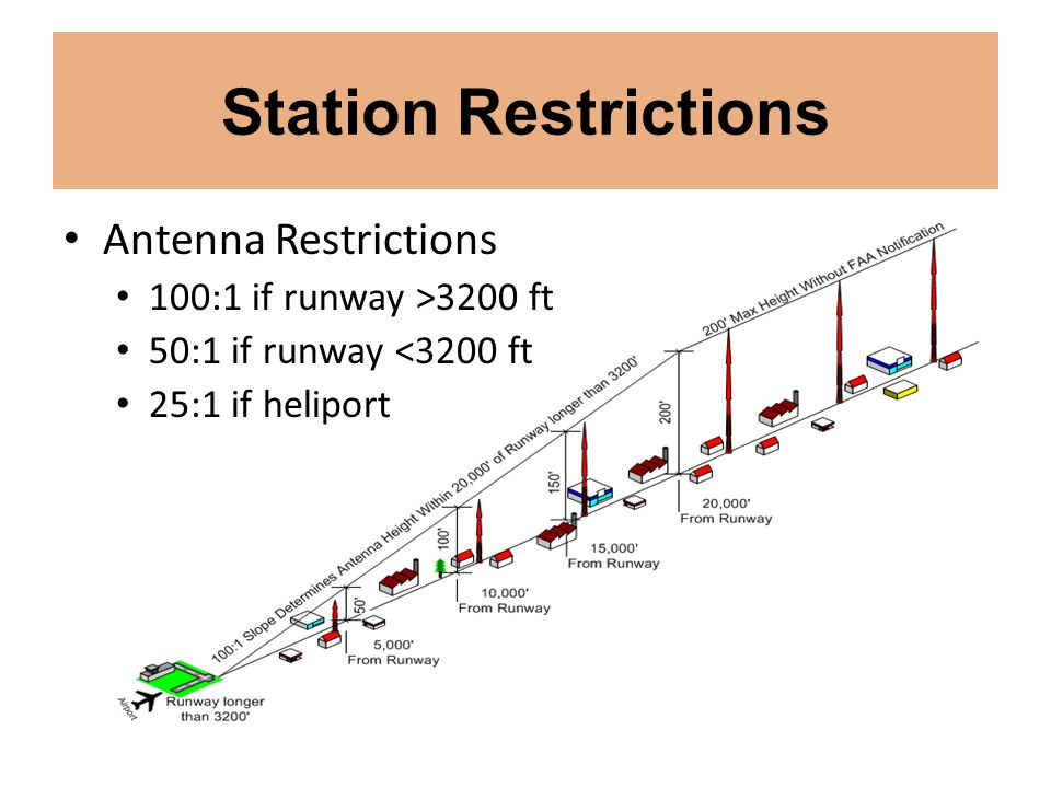 Station Restrictions Antenna Restrictions 100:1 if runway >3200 ft