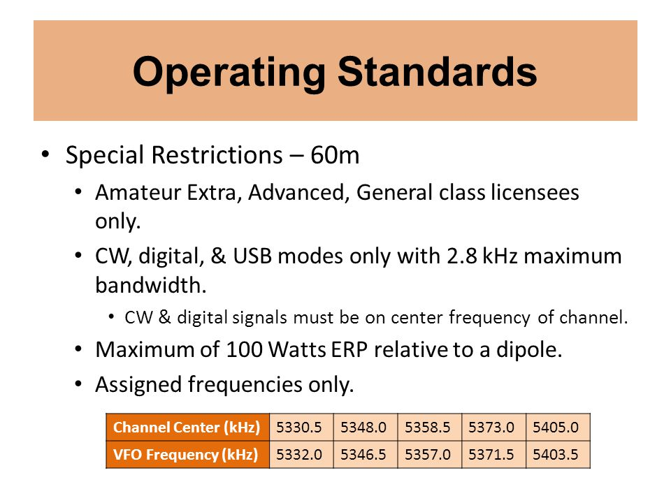 Operating Standards Special Restrictions – 60m