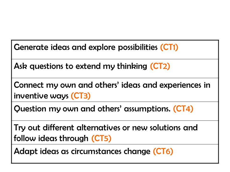 Generate ideas and explore possibilities (CT1)