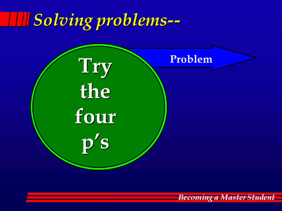 Solving problems-- Try the four p's Problem