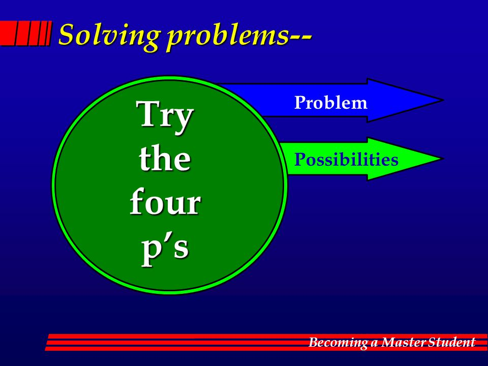 Solving problems-- Try the four p's Problem Possibilities