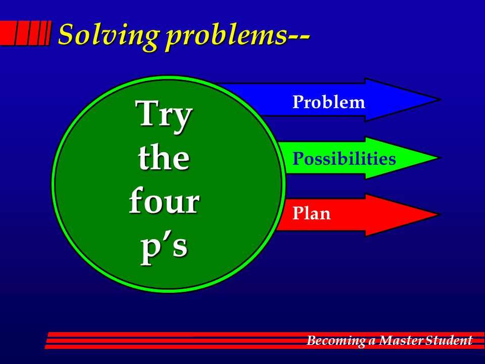 Solving problems-- Try the four p's Problem Possibilities Plan