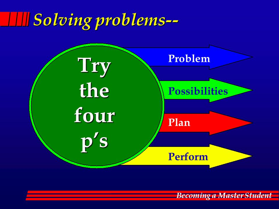 Solving problems-- Try the four p's Problem Possibilities Perform Plan