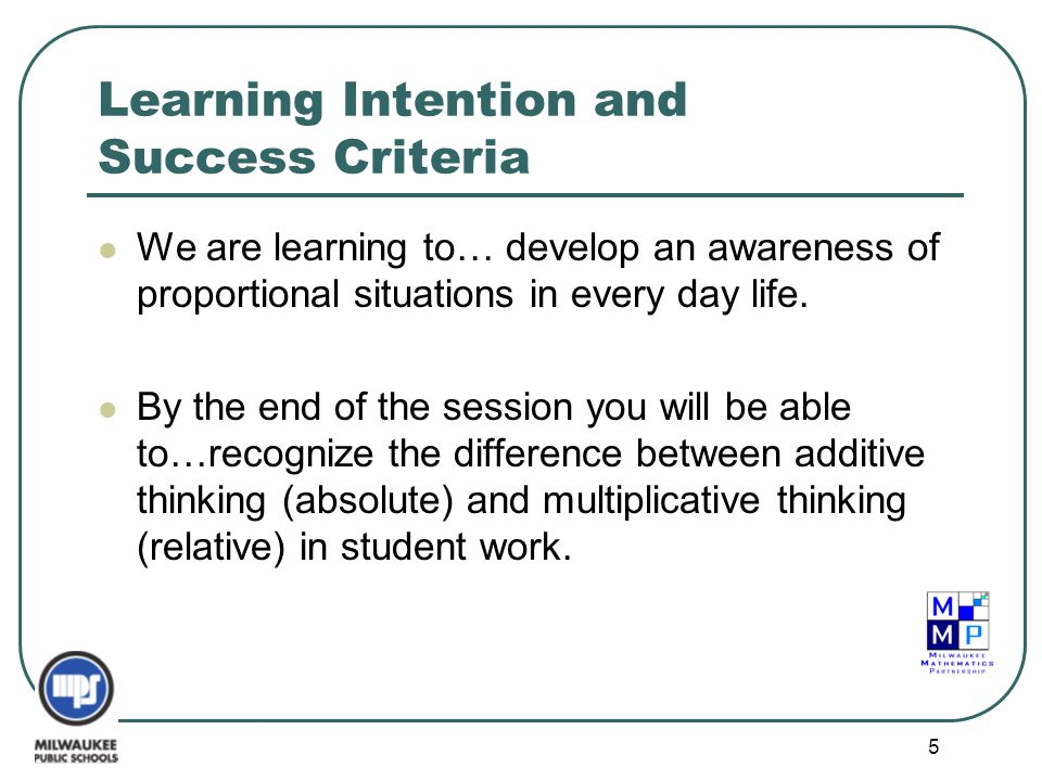 Learning Intention and Success Criteria