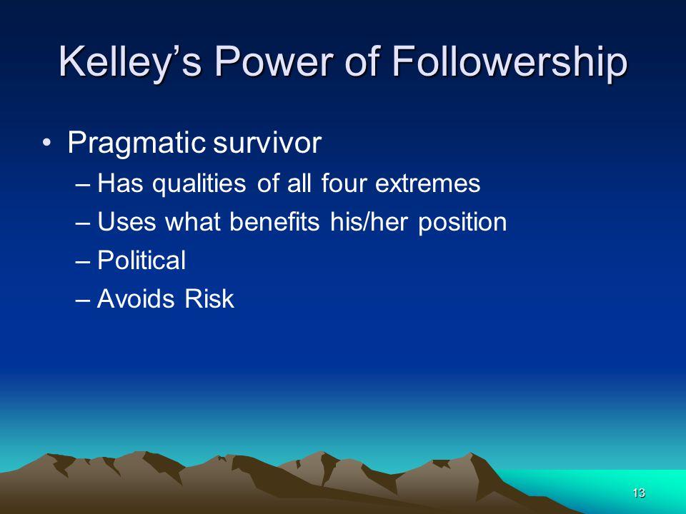 Kelley's Power of Followership