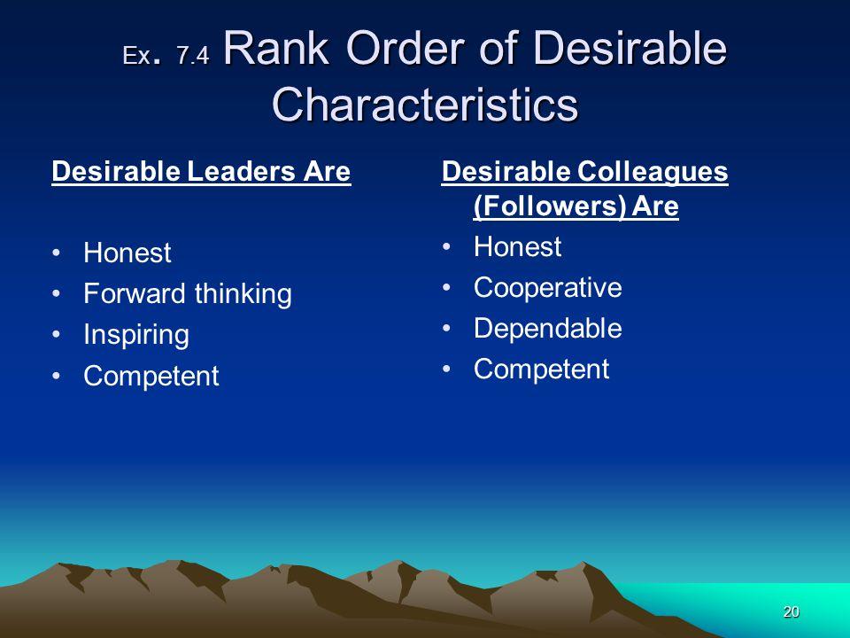 Ex. 7.4 Rank Order of Desirable Characteristics