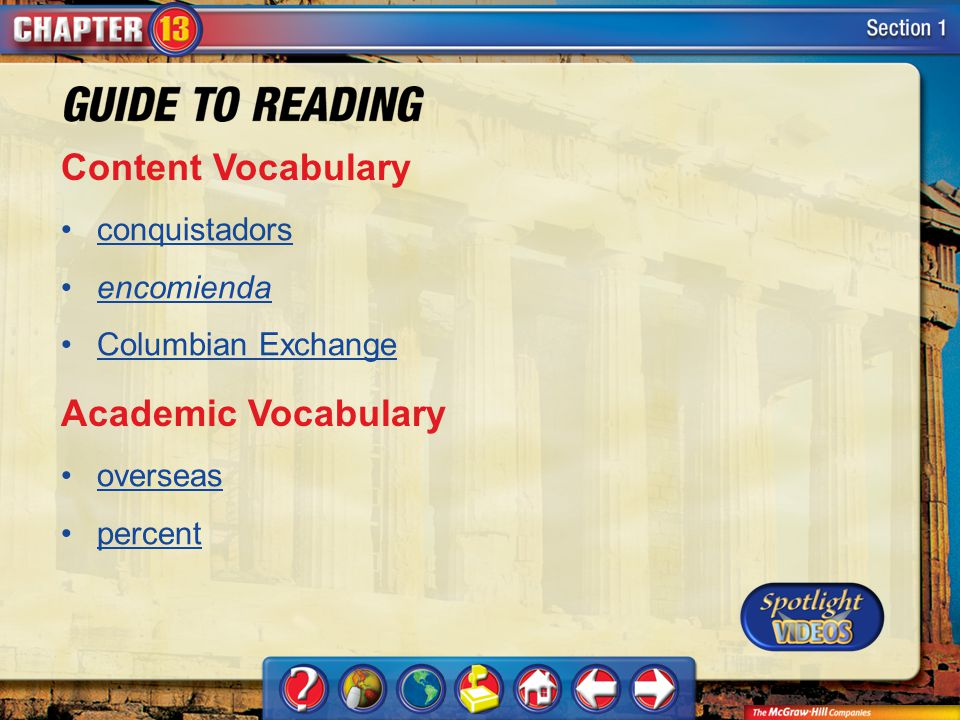 Content Vocabulary Academic Vocabulary conquistadors encomienda