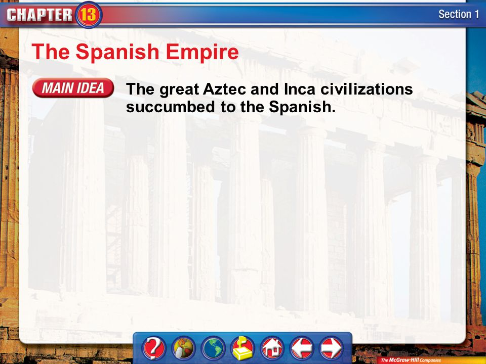 The Spanish Empire The great Aztec and Inca civilizations succumbed to the Spanish. Section 1
