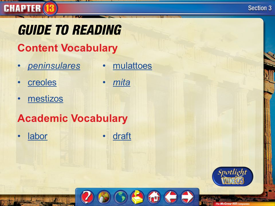 Content Vocabulary Academic Vocabulary peninsulares creoles mestizos