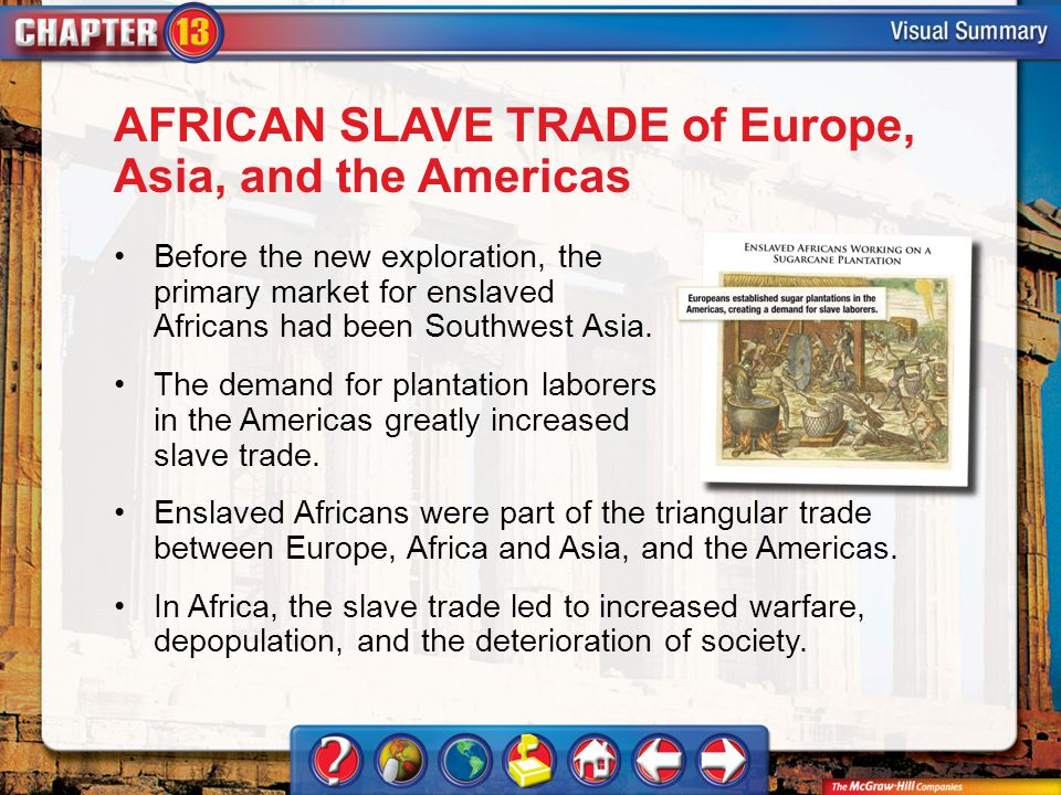 AFRICAN SLAVE TRADE of Europe, Asia, and the Americas