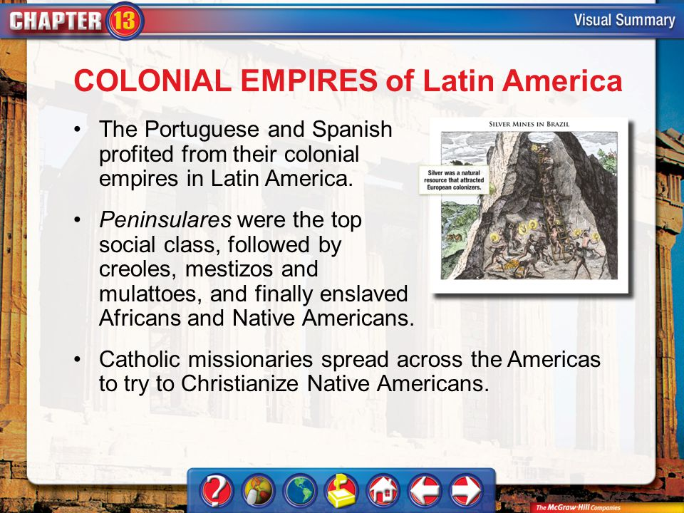 COLONIAL EMPIRES of Latin America