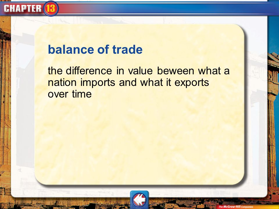 balance of trade the difference in value beween what a nation imports and what it exports over time.
