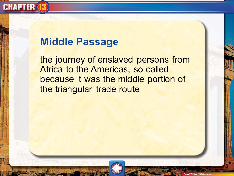 Middle Passage the journey of enslaved persons from Africa to the Americas, so called because it was the middle portion of the triangular trade route.