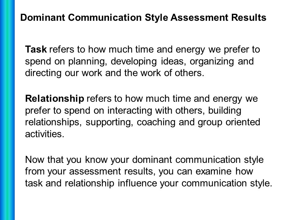 Dominant Communication Style Assessment Results