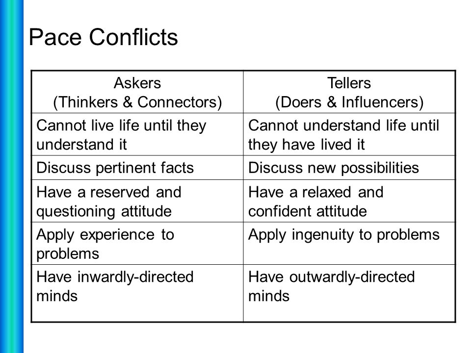 Pace Conflicts Askers (Thinkers & Connectors)