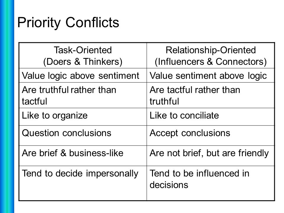 Priority Conflicts Task-Oriented (Doers & Thinkers)