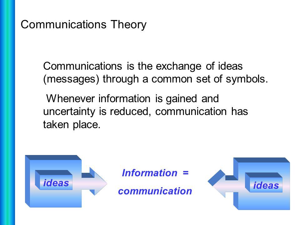 Communications Theory
