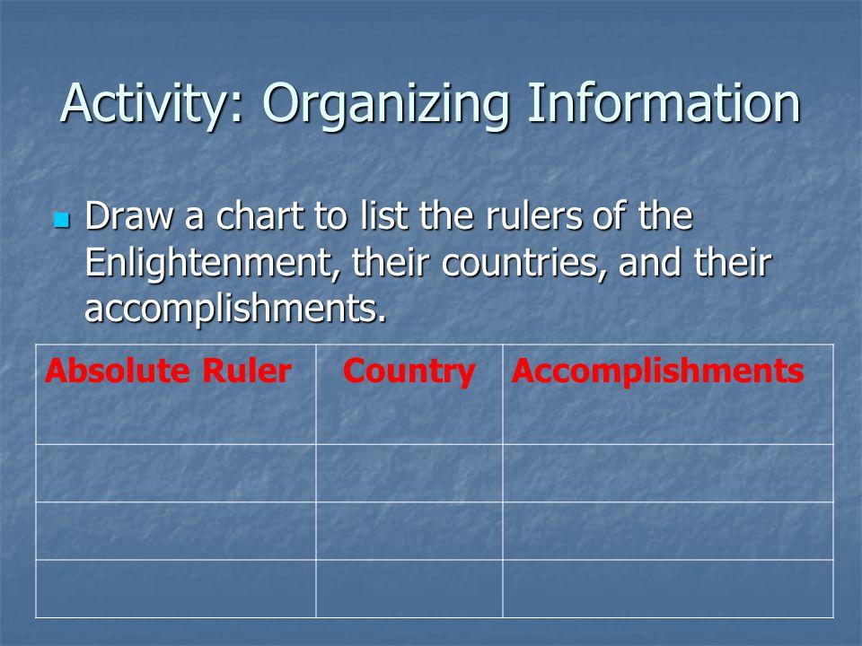 Activity: Organizing Information