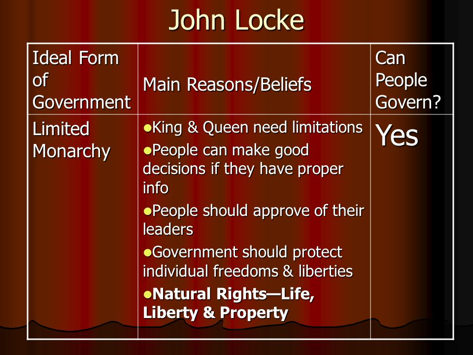 Yes John Locke Ideal Form of Government Main Reasons/Beliefs