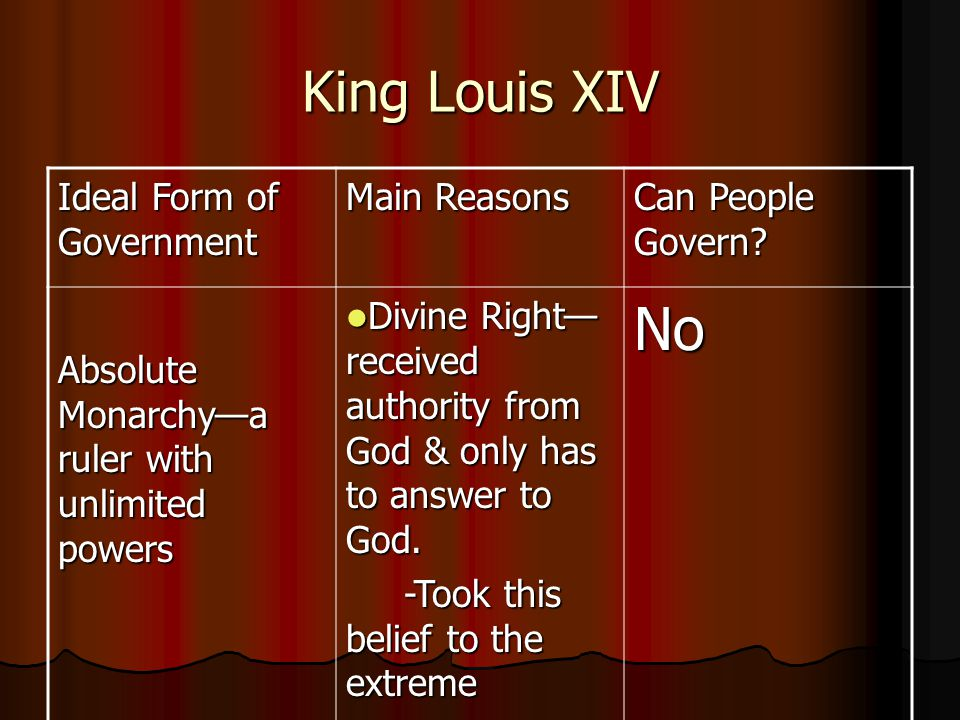 No King Louis XIV Ideal Form of Government Main Reasons