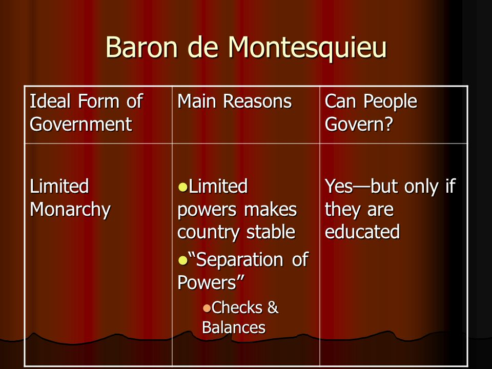 Baron de Montesquieu Ideal Form of Government Main Reasons