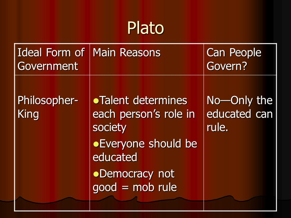 Plato Ideal Form of Government Main Reasons Can People Govern