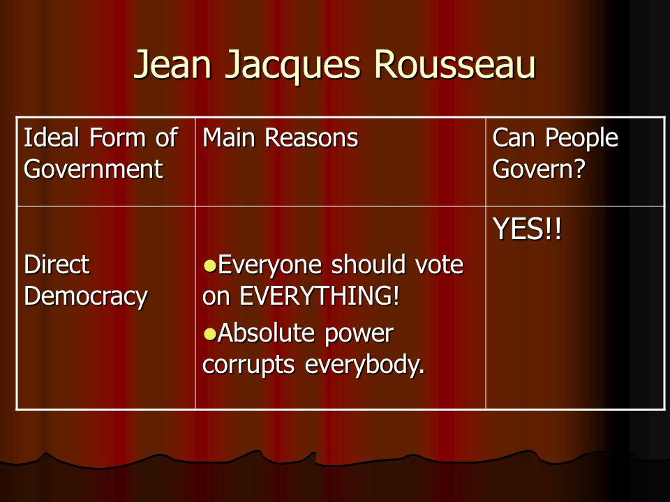 Jean Jacques Rousseau YES!! Ideal Form of Government Main Reasons