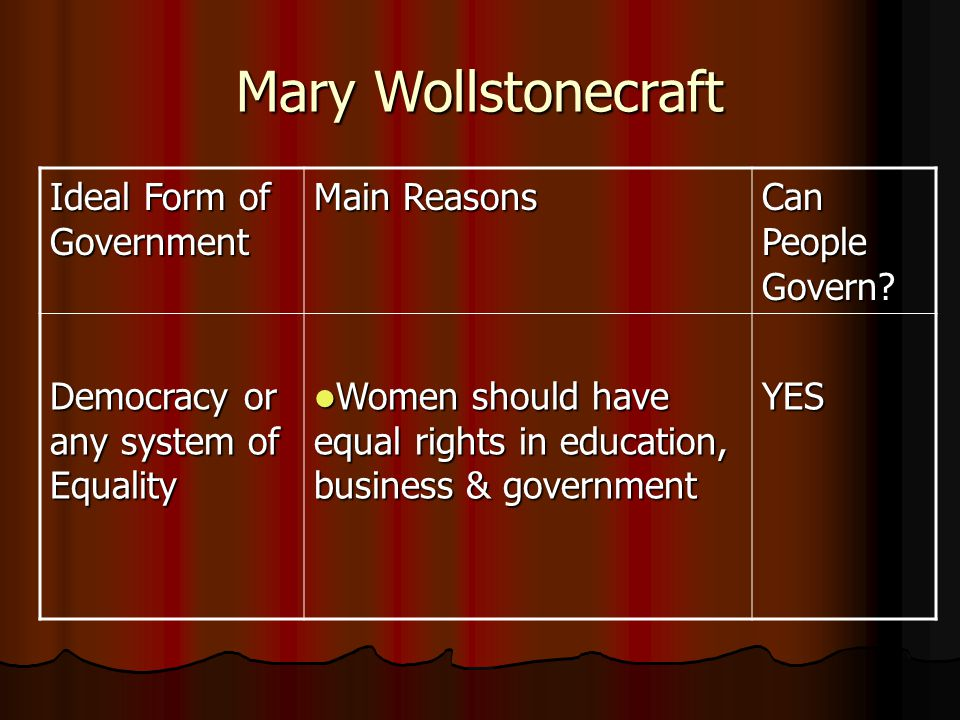 Mary Wollstonecraft Ideal Form of Government Main Reasons