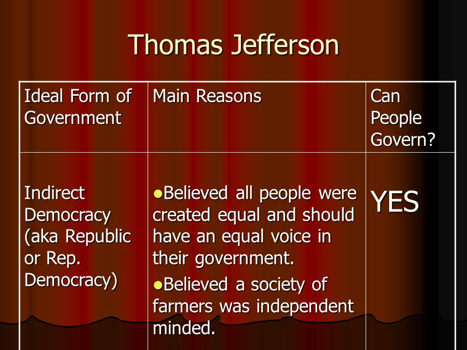 YES Thomas Jefferson Ideal Form of Government Main Reasons
