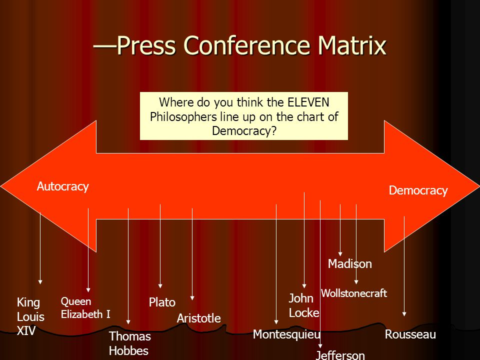 —Press Conference Matrix