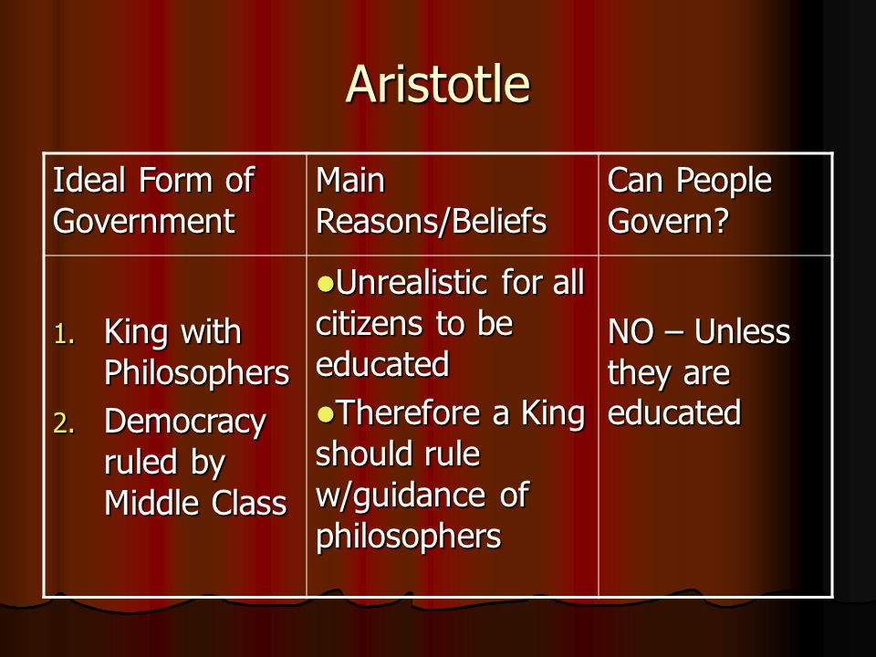 Aristotle Ideal Form of Government Main Reasons/Beliefs