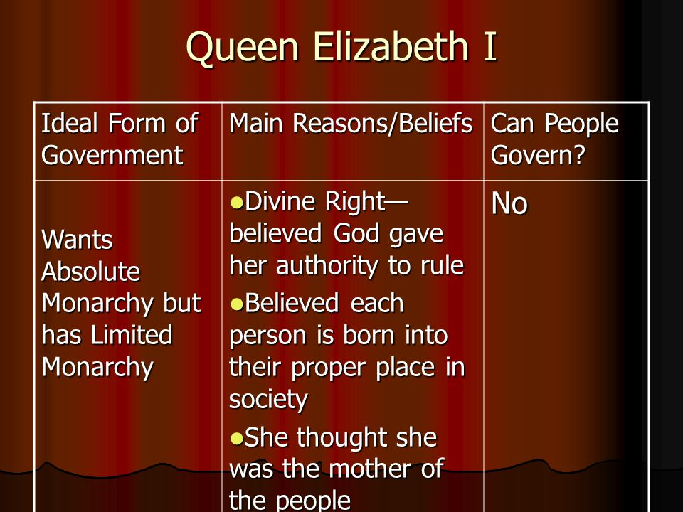 Queen Elizabeth I No Ideal Form of Government Main Reasons/Beliefs