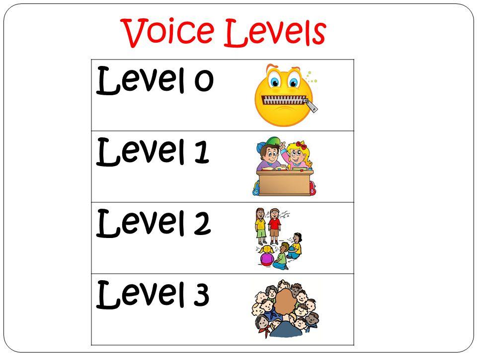 Voice Levels Level 0 Level 1 Level 2 Level 3