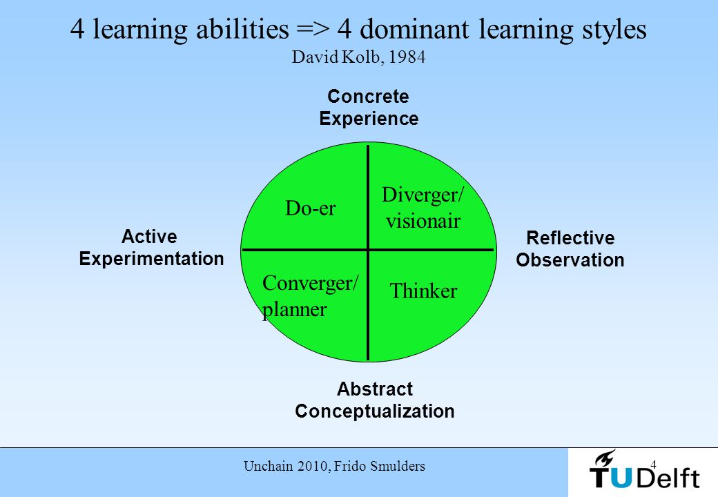4 learning abilities => 4 dominant learning styles David Kolb, 1984