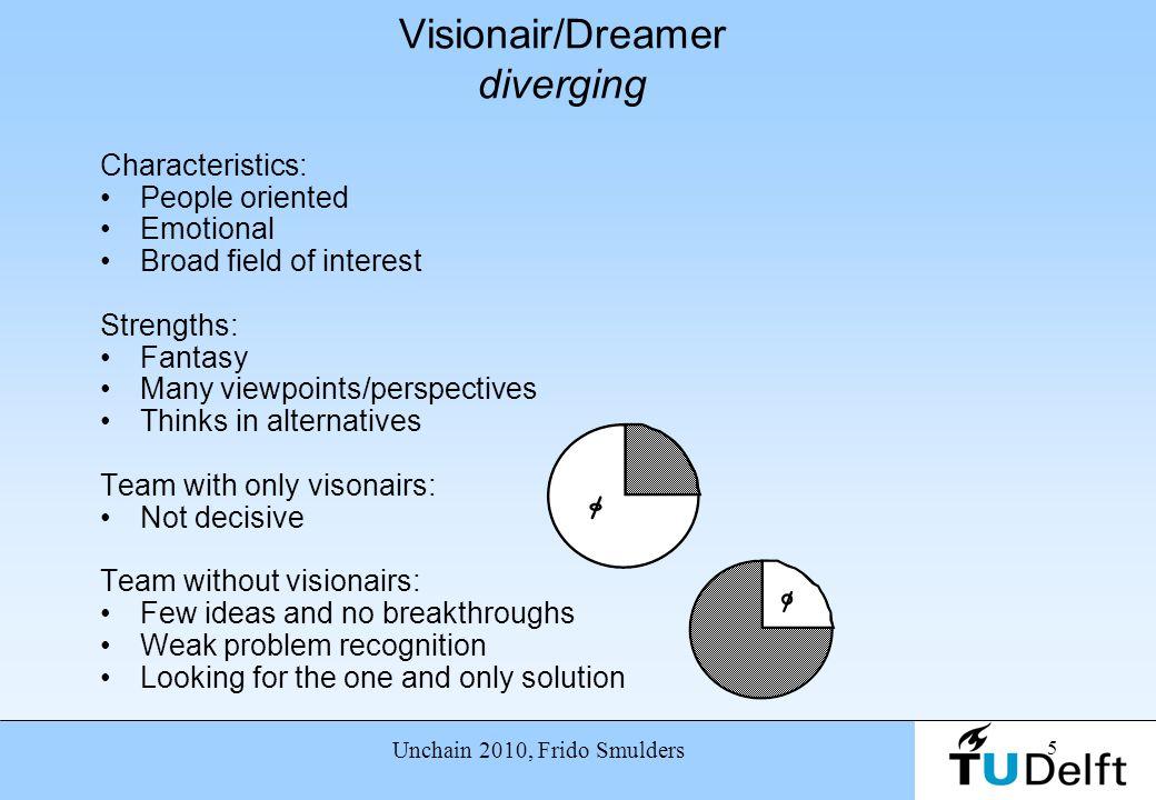 Visionair/Dreamer diverging