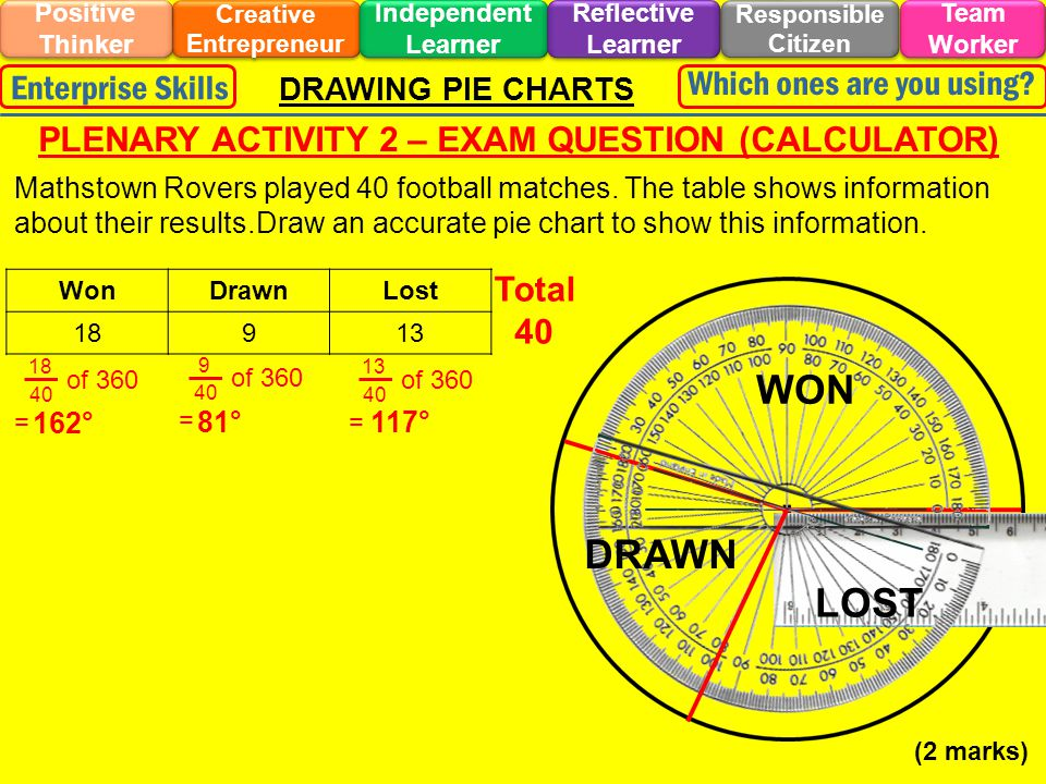 Creative Entrepreneur PLENARY ACTIVITY 2 – EXAM QUESTION (CALCULATOR)