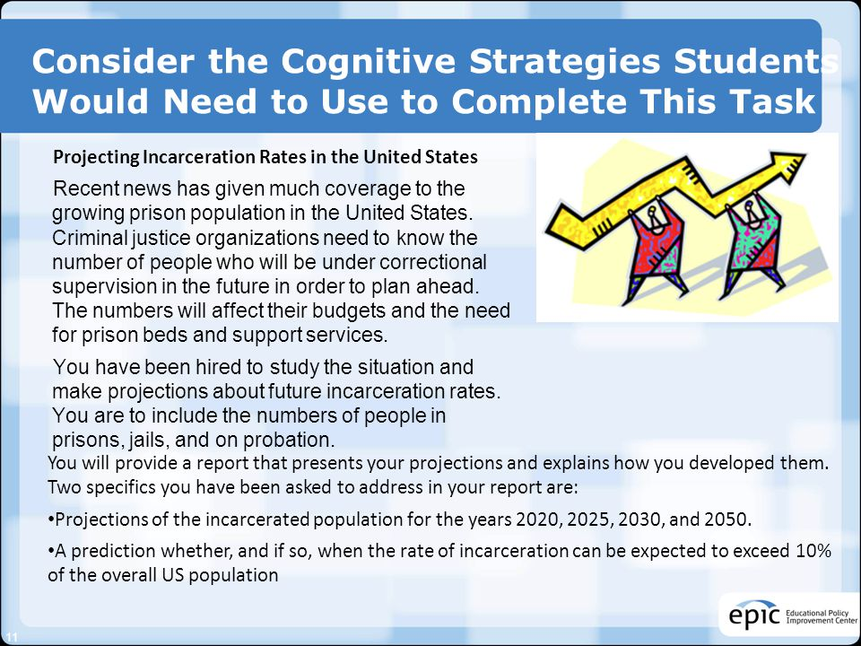 Consider the Cognitive Strategies Students Would Need to Use to Complete This Task