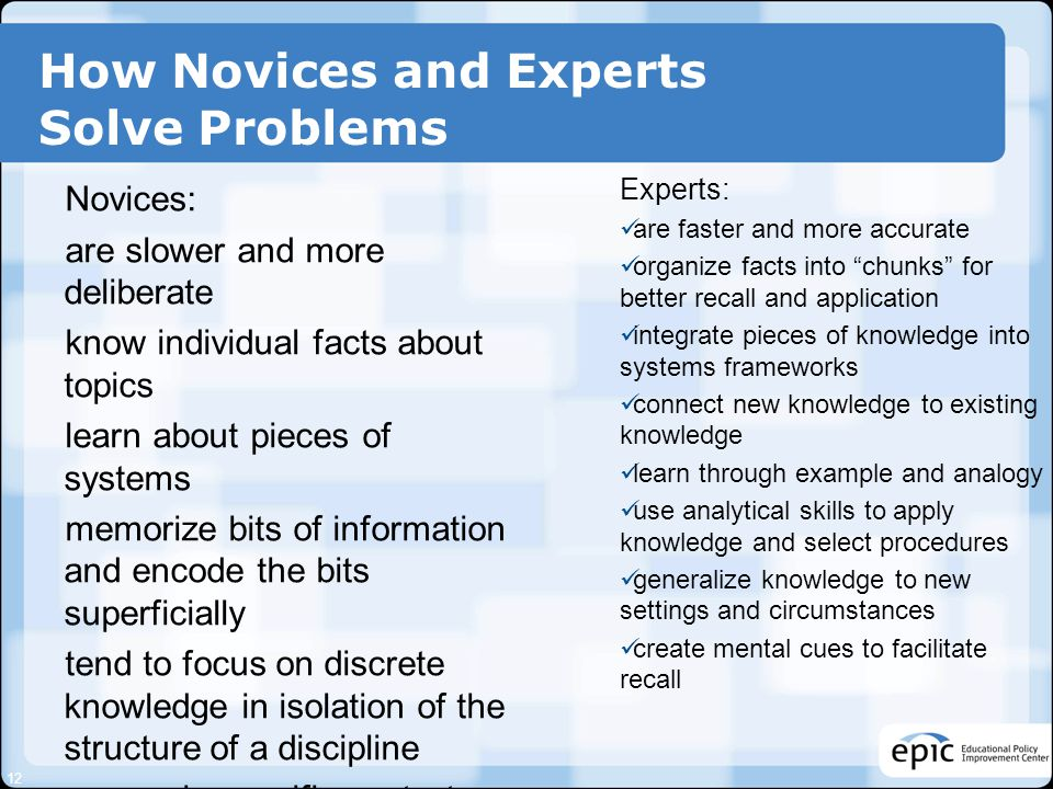 How Novices and Experts Solve Problems